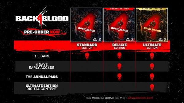 《喋血复仇》各版本售价和预售奖励公布 标准版298元可获得武器皮肤包