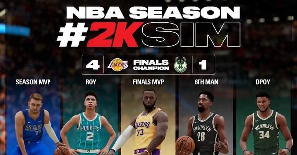 《NBA 2K21》新赛季模拟结果 湖人总冠军,詹姆斯FMVP