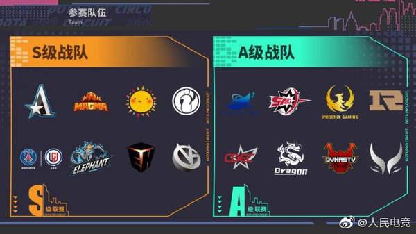 《DOTA2》DPC联赛定级赛阶段结束 S级、A级队伍确定